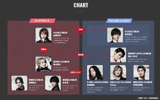 ocha_chart_.jpg